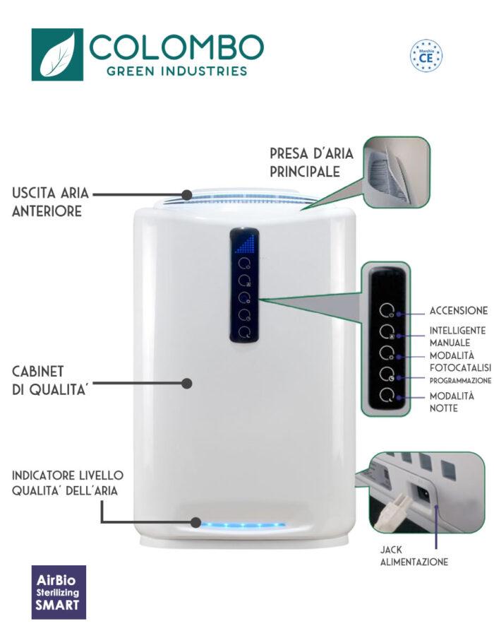 Purificatore d'aria per la casa ambienti domestici